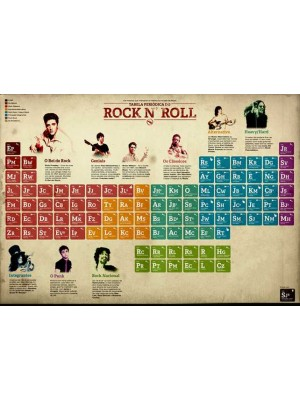Placa de Rock and Roll  Cod. 150167 tabela periodica rock 1