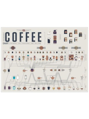 Placa Decorativa Cafe - Cod. I1090091